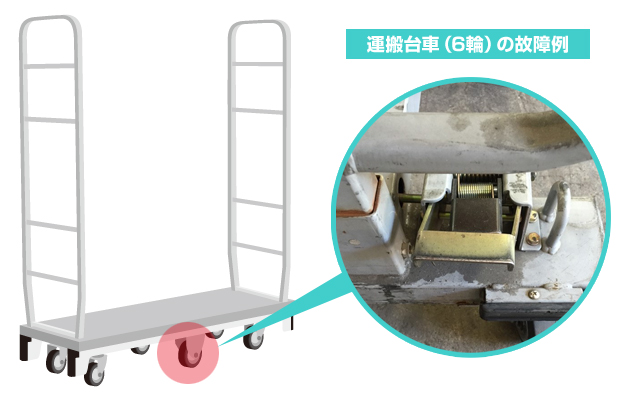 業務用運搬台車の修理